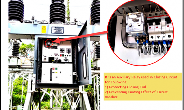 Circuit Breaker Antipumping Device