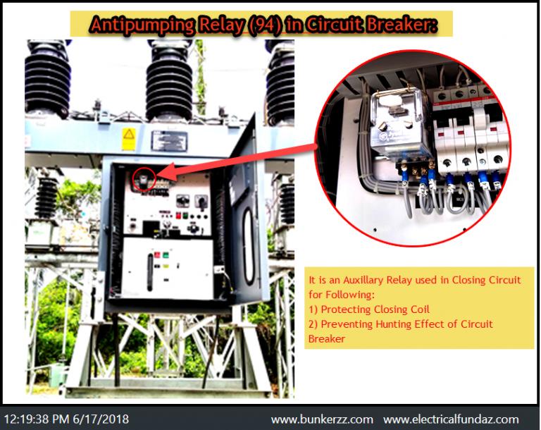 Circuit Breaker Antipumping Device