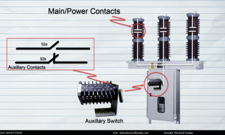 What is the difference between Main Contacts and Auxiliary Contacts of circuit breaker