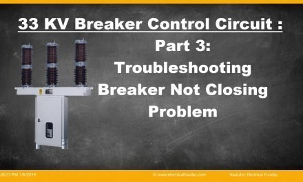 Troubleshooting Circuit Breaker not Closing Electrically Problem in 33 KV Outdoor GO VCB