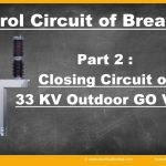 Closing Circuit of 33 kv Outdoor Gang Operated Vaccume Circuit Breaker