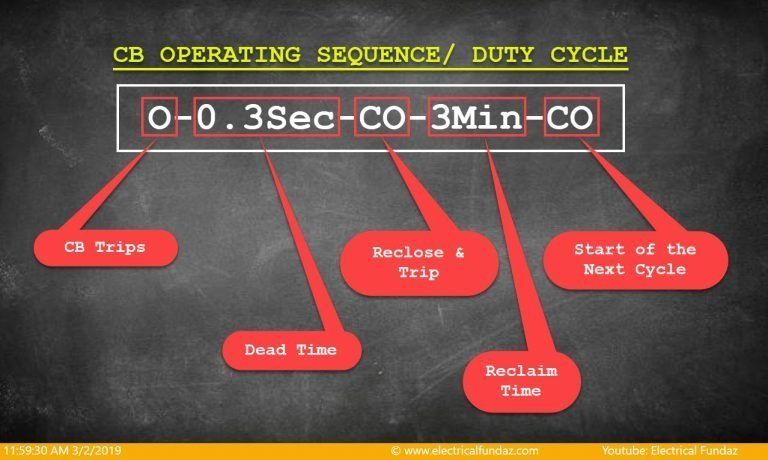 What is the Duty Cycle/Operating Sequence of Circuit Breaker specified on the Name Plate