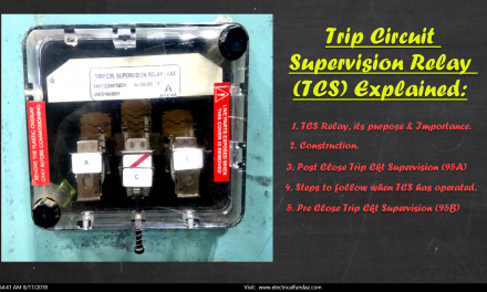 Trip Circuit Supervision Relay Explained