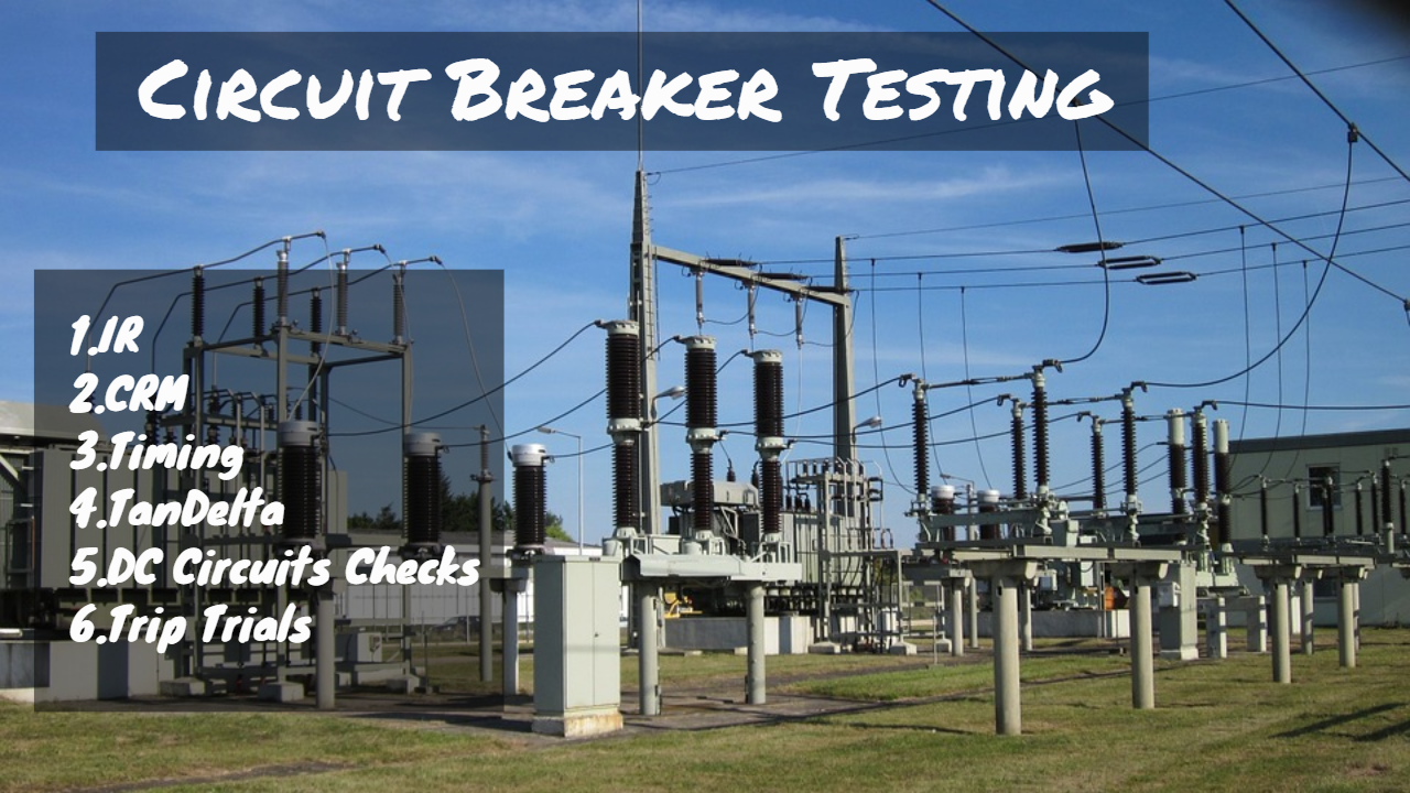 Circuit Breaker Testing with Standard Test Results