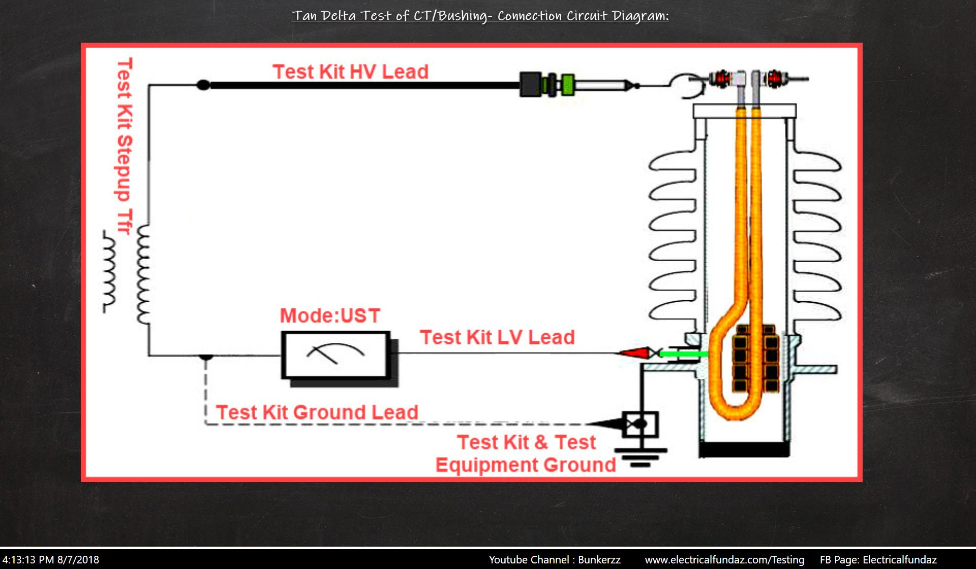 Tan Delta Testing Of Ct Bushing 240 Volt Wiring Diagram Circuit